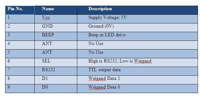 RFID INTERFACING WITH 8051   Gemicates Labs