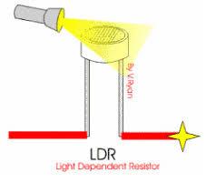 LDR INTERFACING WITH ARM | Gemicates Labs